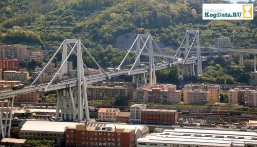 Мост в Генуе: обрушение (видео)