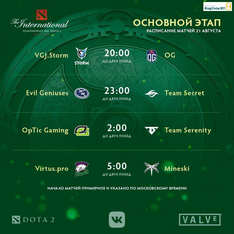 Дота интернешнл 2018 — 21 августа трансляция матчей (игр)