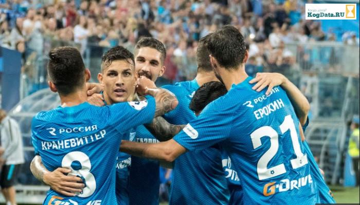Зенит Мольде 23 08 18 Лига Европы смотреть онлайн