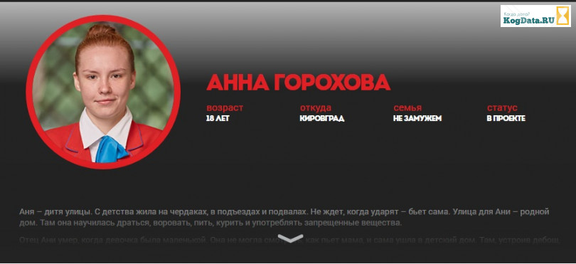 Анна Горохова