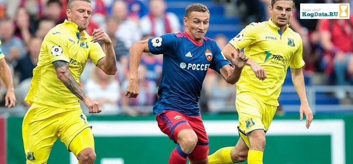 ЦСКА Урал 1 сентября 2018 смотреть онлайн трансляция Матч Премьер