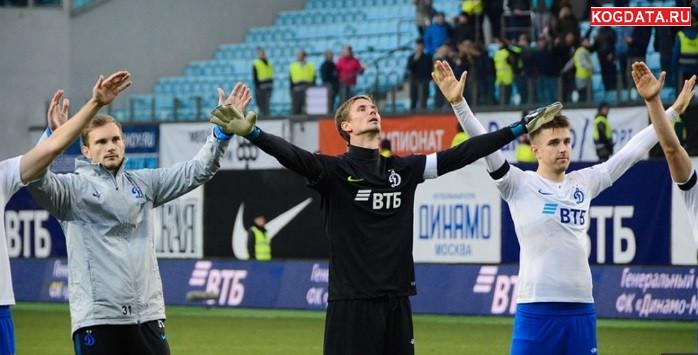 Динамо Енисей 24 11 2018 смотреть онлайн Матч Премьер