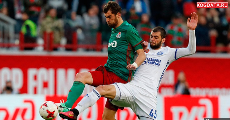 Локомотив Оренбург 8 12 2018 смотреть онлайн